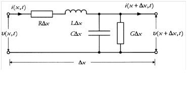 cable ac equivalent circuit ile ilgili görsel sonucu